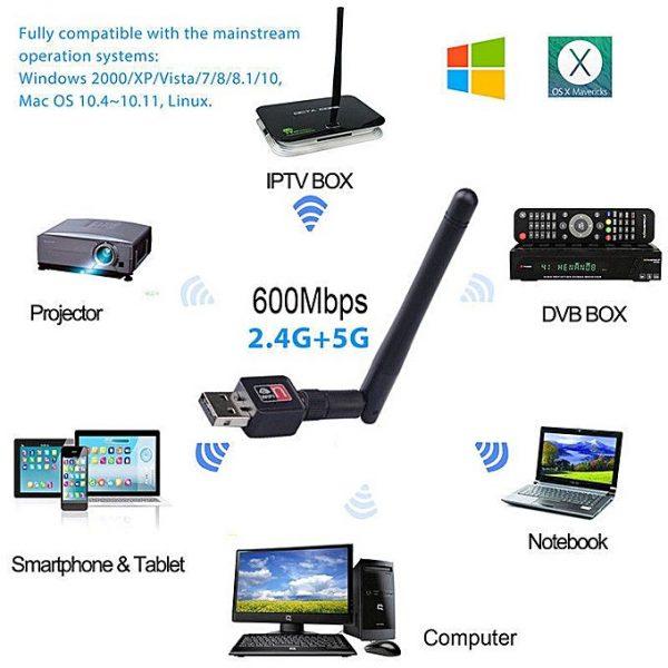 USB wifi adapter 600mbps,usb wifi adaptor,wifi adaptor,600 wifi