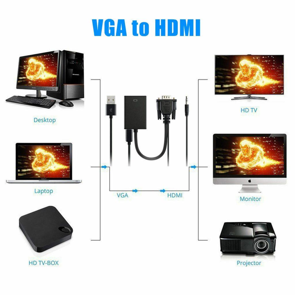 VGA to HDMI Converter,VGA Male To HDMI with audio