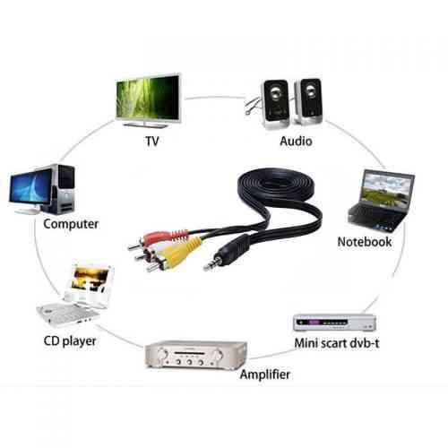 av cables sri lanka,audio video av cable,av cable best price