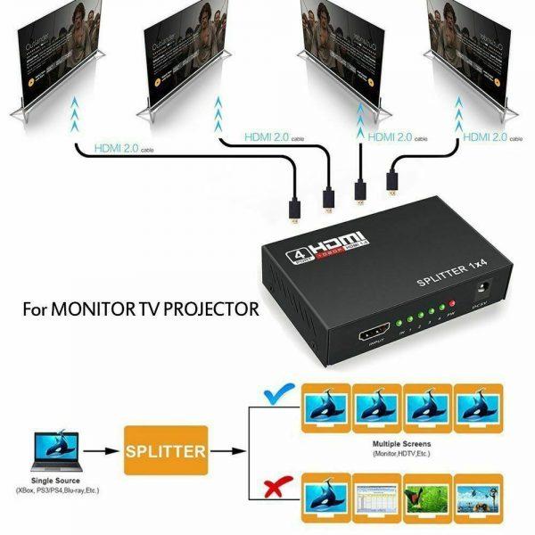 HDMI Hub