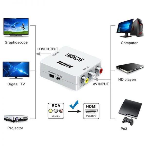 HD Video Converter Sri Lanka