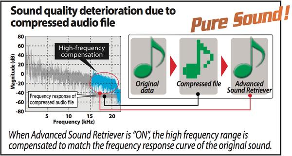 pioneer car audio pure sound