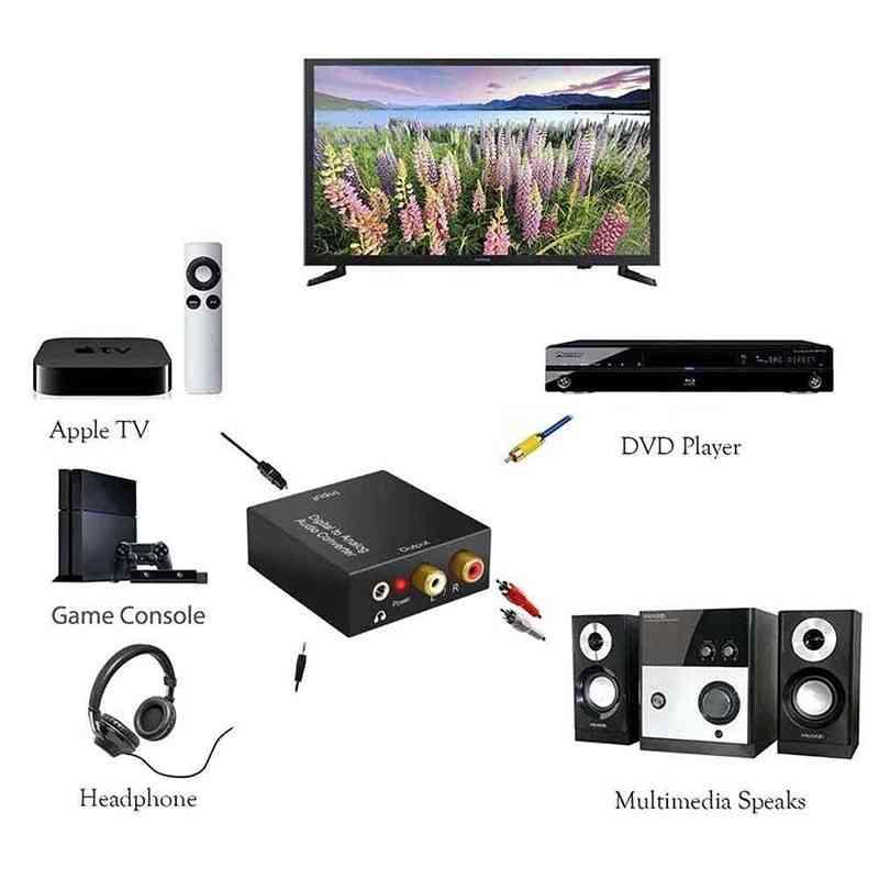 digital to audio analog audio converter