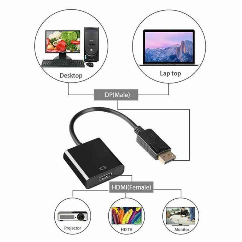 Displayport to Hdmi Converter