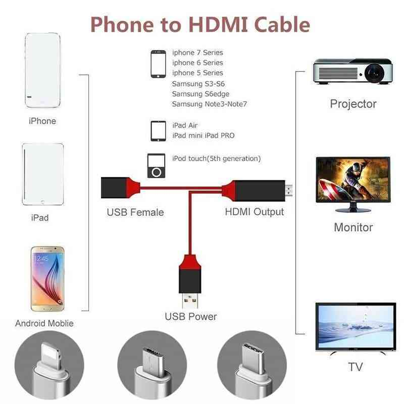 Lightning to HDTV Cable