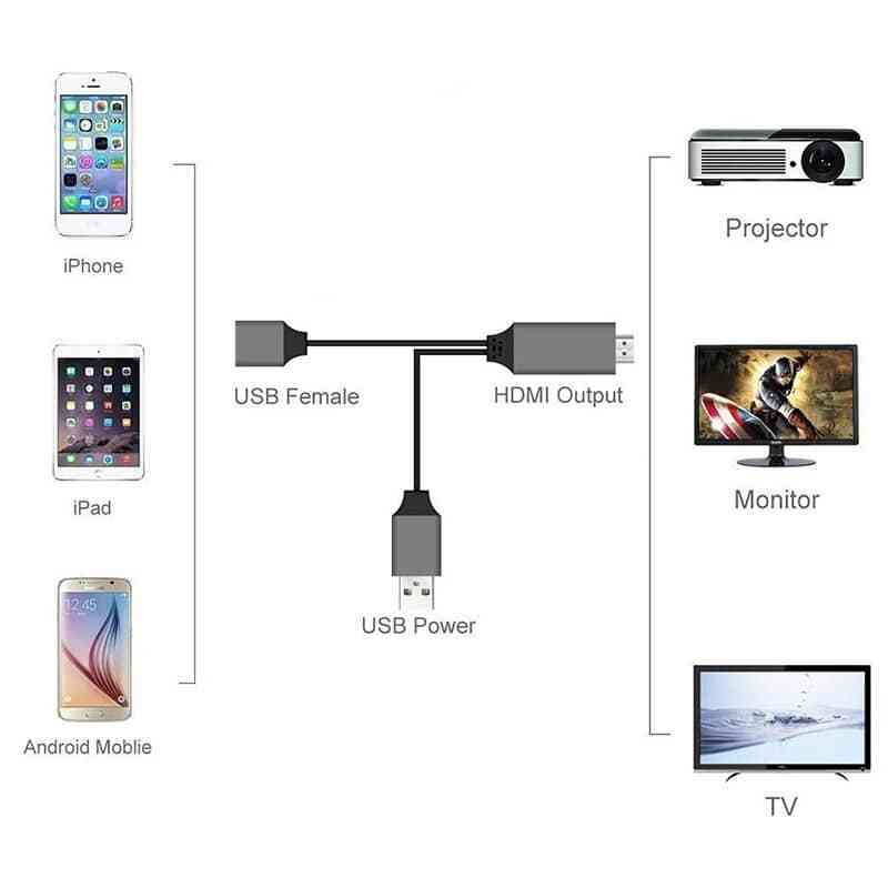 Lightning to HDTV Cable best price sri lanka