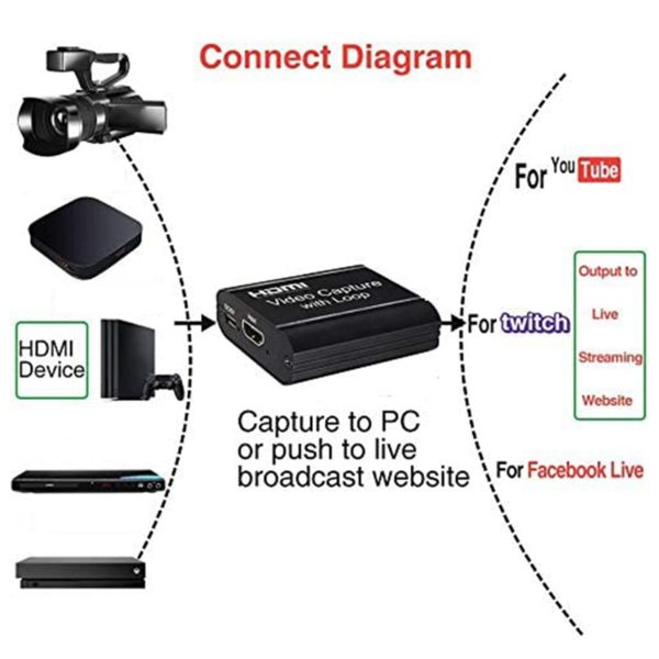 HDMI Video Capture Card TV Loop 1080P Game Recording Plate Live Streaming Box 1